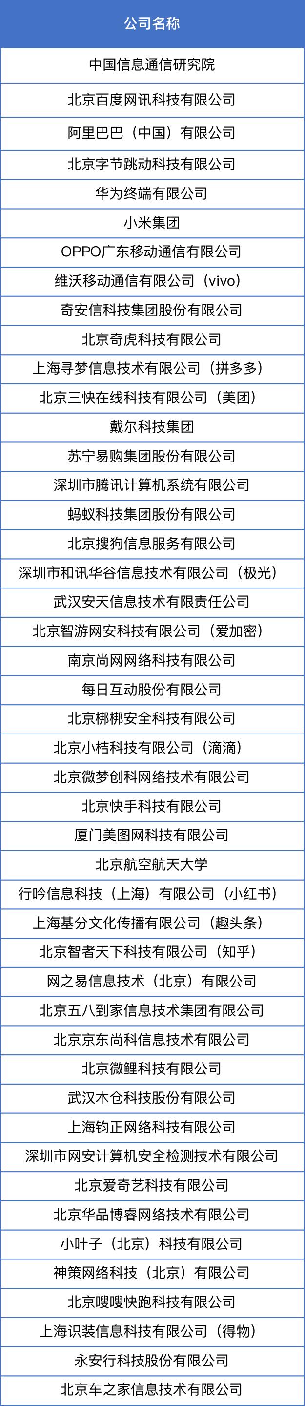 中国互联网协会移动互联网工作委员会第二届委员会成员单位名单